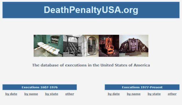 Death Penalty USA